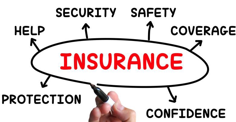 important of insurance